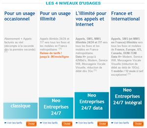 Bouygues Telecom Neo Pro