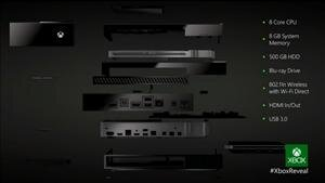 Xbox One Hardware Large