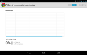 Chrome beta Android 28