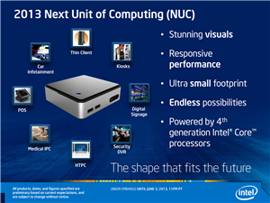 Haswell NUC