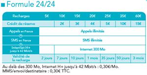 Bouygues Telecom prépayée 24h/24