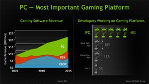 NVIDIA E3 Console Gaming