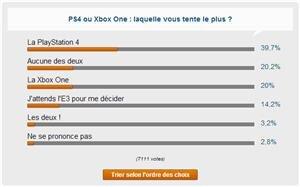 Sondages Xbox One PS4