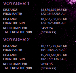 Voyager 1 2 NASA