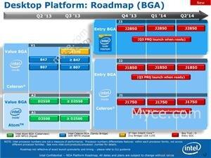 Roadmap Leak Pentium J Myce.com