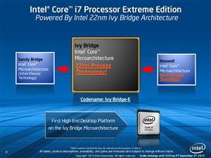 Core i7 4960X Slides