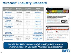 Intel Pro WiDi