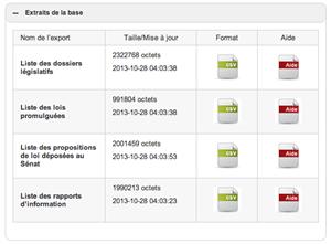 data.senat.fr