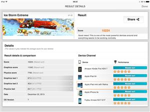 iPad Mini Retina A7 3DMark 32 bits
