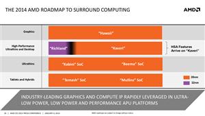 AMD Roadmap CES 2014