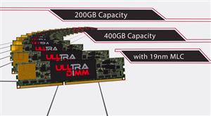 SSD Sandisk UltraDIMM