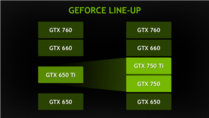 GeForce GTX 750 Ti Slides