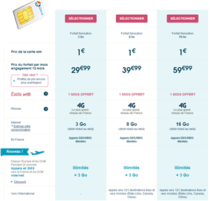 Bouygues Telecom Sensation