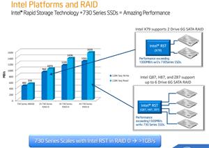 SSD Intel 730 Series