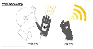 Samsung fingers