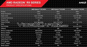 Radeon R9 295X2 VideoCardz