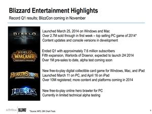 Activision Blizzard Q1 14