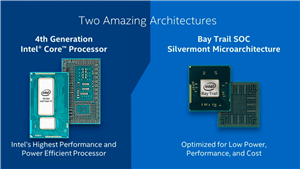 Chrome OS Annonces Intel mai 2014