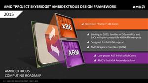 AMD SkyBridge K12