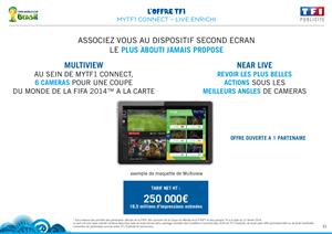 TF1 Publicité Coupe du Monde 2014