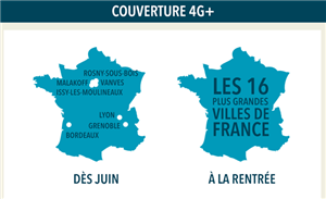 4G+ Bouygues