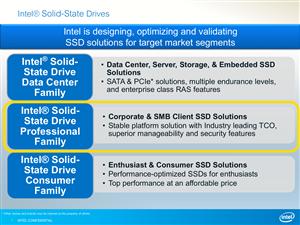 Intel SSD Pro 2500