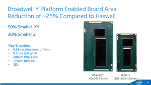 Intel Core-M 14 nm Slides