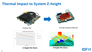 Intel IDF 2014 Tech Sessions Mini PC NUC