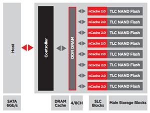 X300 SSD