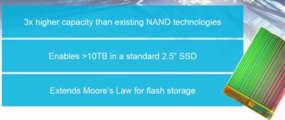 3D NAND Intel