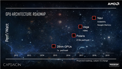 AMD Radeon Roadmap 2016 2018