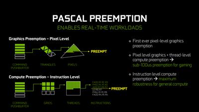 NVIDIA Pascla Architecture
