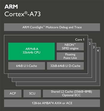 Cortex-A73 ARM