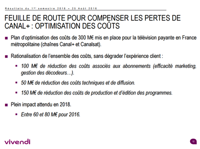 Vivendi S1 2016