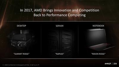 AMD Rizen Slides