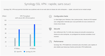 Synology vpn client app