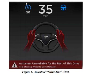 NHTSA Tesla