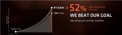 AMD Ryzen Teasing Final