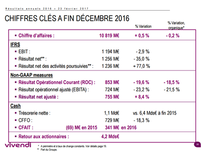 Vivendi 2016