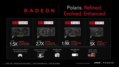 AMD Radeon RX 500