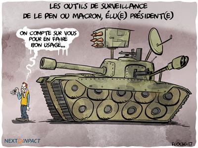 Les outils de surveillance de Marine Le Pen ou d'Emmanuel Macron, élu(e) président(e)