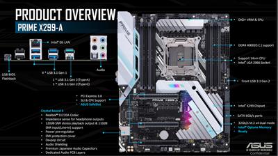 ASUS ROG Prime X299-A