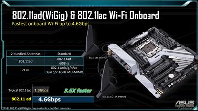 ASUS X299 Wi-Fi 802.11ad