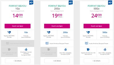 Bouygues Telecom B&You Sensation Juin 2017