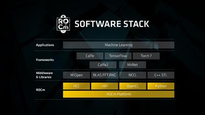 AMD Radeon Instinct ROCm MIOpen