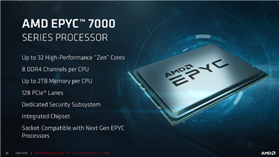 AMD EPYC Tech Day