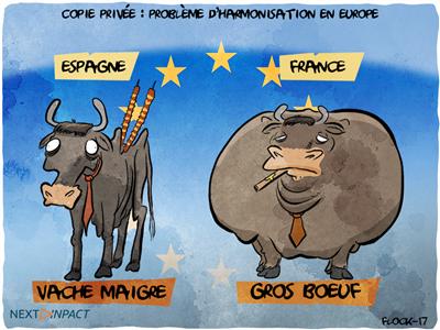 En Espagne, un barème Copie privée aux antipodes de la France