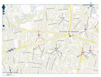 Petites antennes Bouygues Telecom Montreuil
