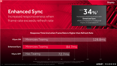 AMD Radeon Crimson Relive 17.7.2 Enhanced Sync