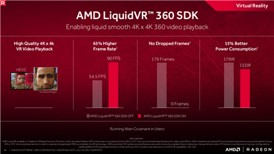 AMD Radeon Crimson Relive 17.7.2 VR SDK